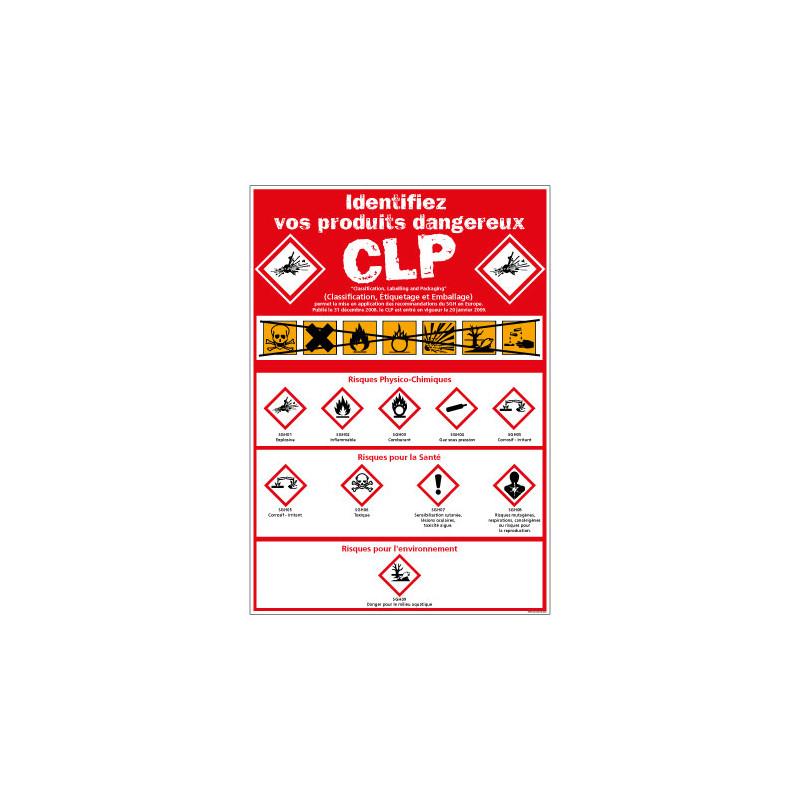 Panneau de Signalisation IDENTIFIEZ VOS PRODUITS DANGEREUX (C1233)