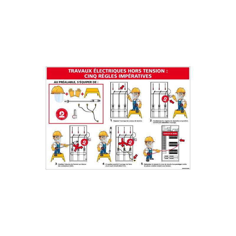 PANNEAU SECURITE TRAVAUX ELECTRIQUES HORS TENSION (C1420)