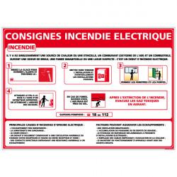 Panneau CONSIGNES INCENDIE ELECTRIQUE (A0300)