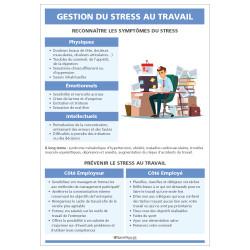 PANNEAU AFFICHAGE GESTION DU STRESS AU TRAVAIL (A0634)