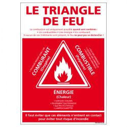 Panneau TRIANGLE DE FEU (A0353)