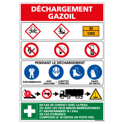 PANNEAU INFORMATIF SUR LE DECHARGEMENT GAZOIL (A0366)