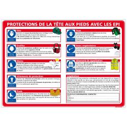 PANNEAU PROTECTION EPI (A0638)