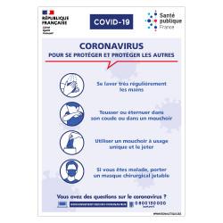 PANNEAU GESTES BARRIERES CORONAVIRUS - CRISE SANITAIRE COVID19 (G1586)