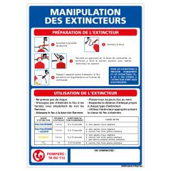 PANNEAU INCENDIE MANIPULATION DES EXTINCTEURS (A0648)