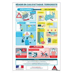 Panneau Reagir en cas d'attaque terroriste (VIGIPIRATE8)
