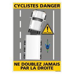 PANNEAU CYCLISTE DANGER (C1464)
