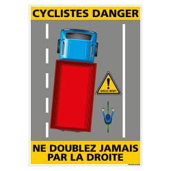 PANNEAU CYCLISTES DANGER (C1465)