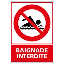 PANNEAU BAIGNADE INTERDIT (D0342)