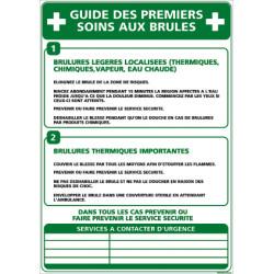 Panneau GUIDE DES PREMIERS SOINS AUX BRULES (A0311) Consigne de securite