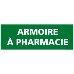 Panneau ARMOIRE A PHARMACIE (B0378)