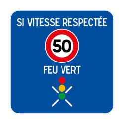 Panneau Routier - Signaux d'indication - Type C