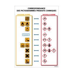 Correspondance des pictogrammes produits chimiques (A0550)