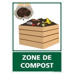 PANNEAU ZONE DE COMPOST (H0283)