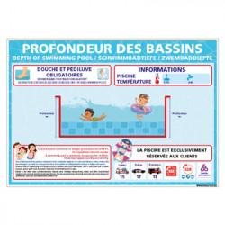PANNEAU PROFONDEUR DES BASSINS PLATS PERSONNALISER (H0506-PERSO)
