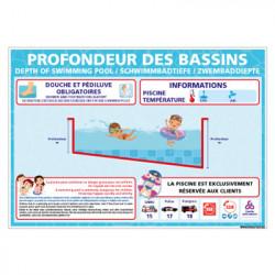 PANNEAU PROFONDEURS DES BASSINS DE PISCINE PERSONNALISABLE (H0507-PERSO)