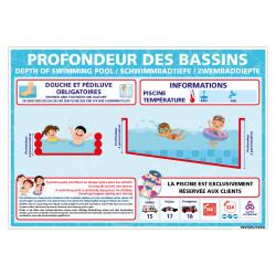 PANNEAU PERSONNALISABLE PROFONDEUR DES BASSINS (H0509-PERSO)