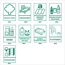 Panneau de Signalisation recyclage (bouteilles de gaz, pl'tre, déchets verts)