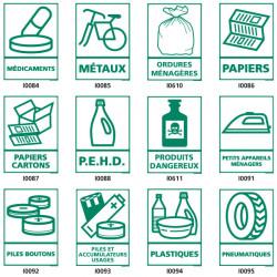 Panneau de Signalisation recyclage (médicaments, papiers,pneumatiquesÖ)
