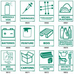 Panneau de Signalisation recyclage (aérosols, bois, cartonsÖ)