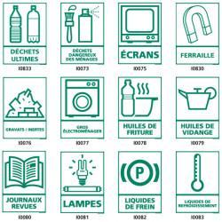 Panneau de Signalisation recyclage (ferraille,journaux,lampesÖ)