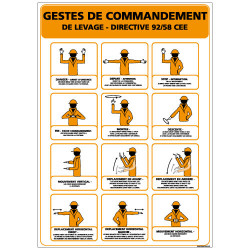 Panneau GESTES DE COMMANDEMENT DE LEVAGE (A0310)
