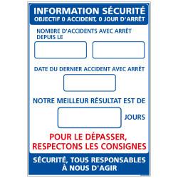Panneau d'INFORMATION SECURITE (A0329)