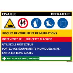 Panneau Fiche de Poste Cisaille (C1095)