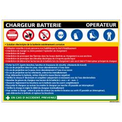Panneau Fiche de Poste Chargeur Batterie (C1379)