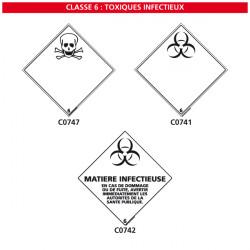 Signalisation des produits dangereux