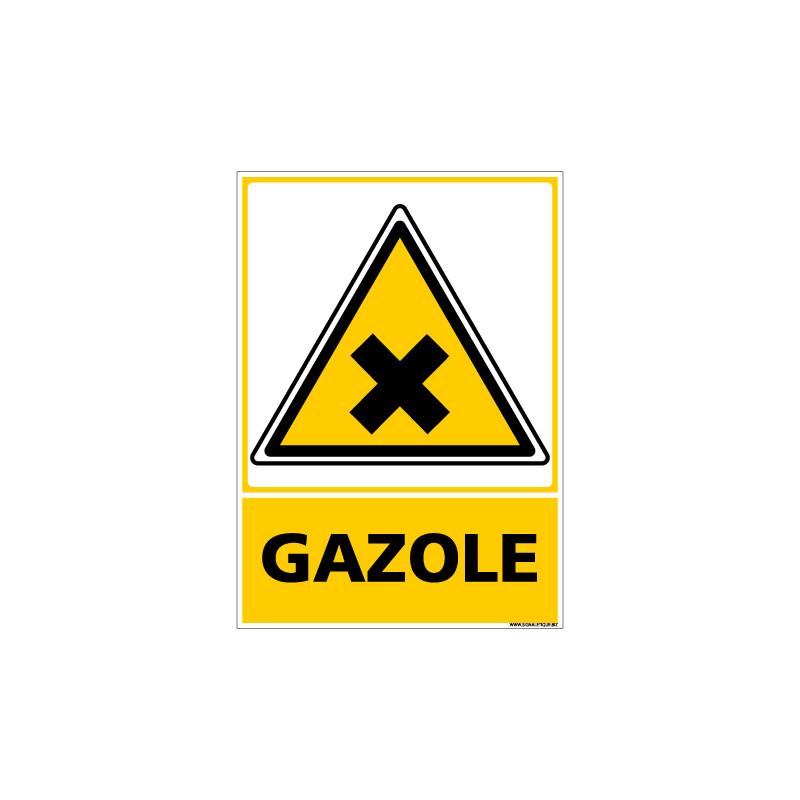 Panneau GAZOLE (C0636)
