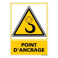 Panneau POINT D'ANCRAGE (C0660)