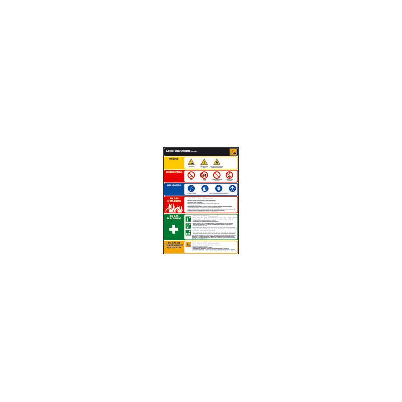 Panneau ACIDE SULFURIQUE (C0784)