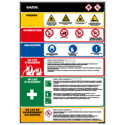 Panneau GAZOIL (C0839)