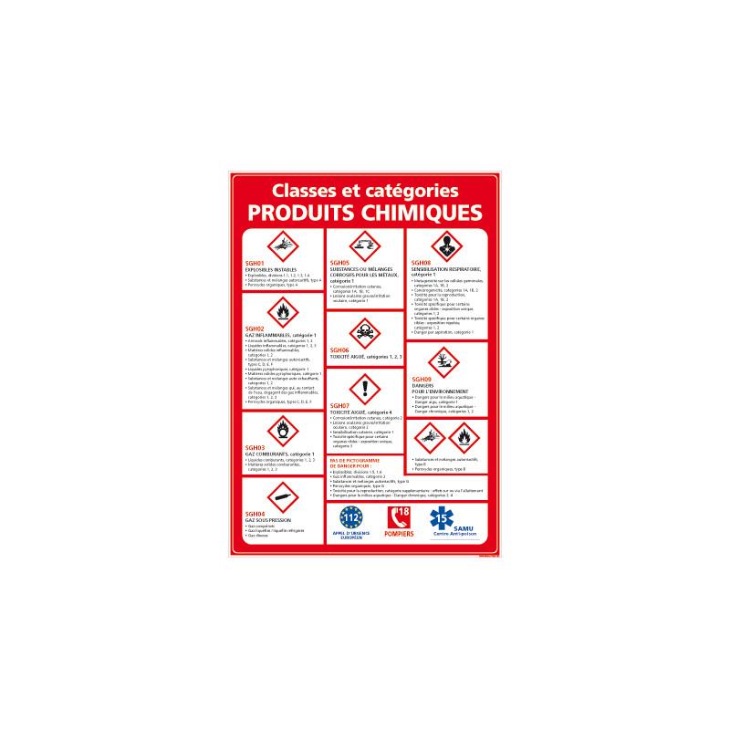 Panneau Classe et Categories Produits Chimiques (C0956))