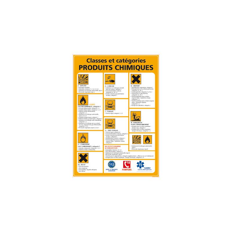 CONSIGNES CLASSES ET CATEGORIES PRODUITS CHIMIQUES (C0957)